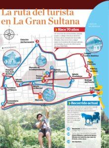 Turistas de ayer y hoy. Granada