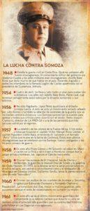 Gráfico: La Prensa/Bismarck Rodríguez