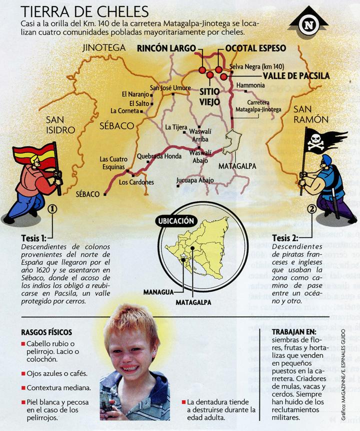 Gráfico:Magazine/E. Espinales Guido